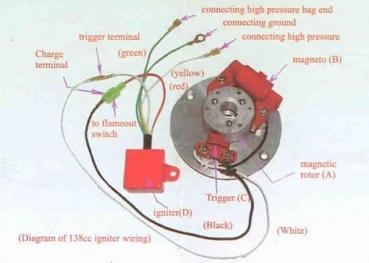 Schaltplan Innenrotor Zuendung on Honda 4 Er Wiring Diagram
